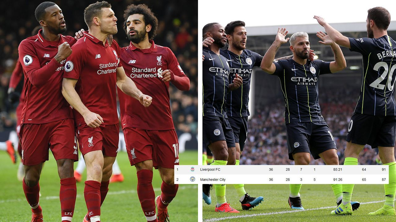 36. Spieltag: Beide souverän  - Bildquelle: 2018 Getty Images