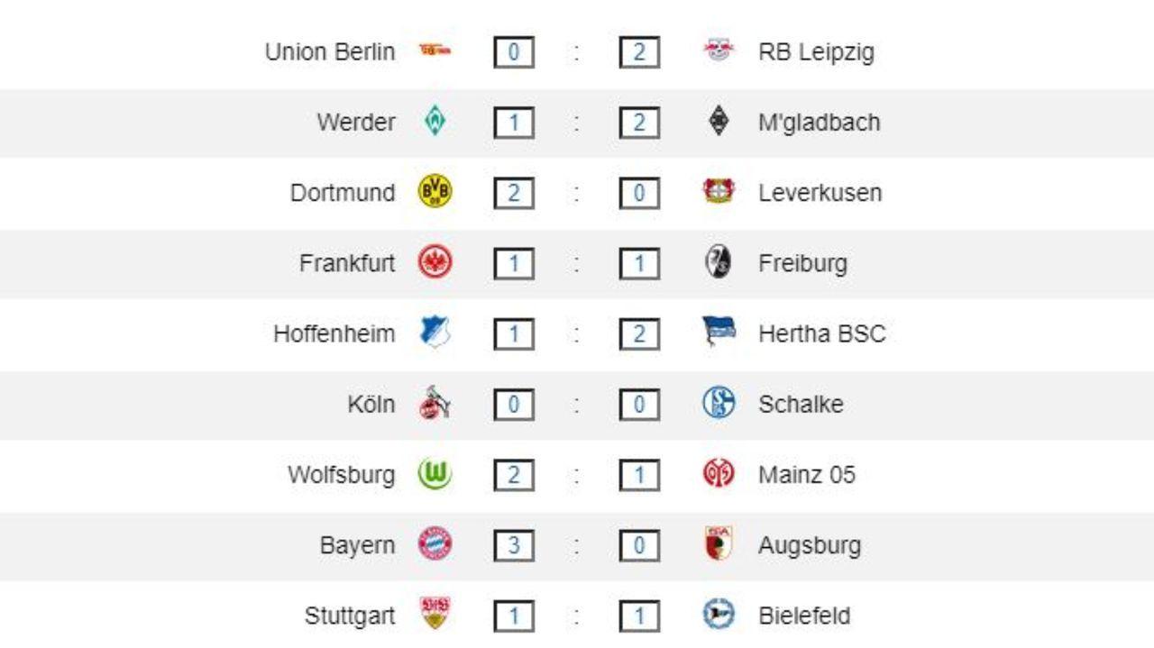 34. Spieltag: Ergebnisse - Bildquelle: ran.de