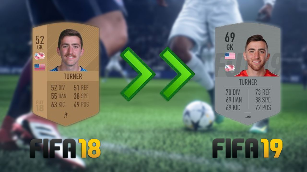 Matt Turner - Rating +17 - Bildquelle: EA Sports / Futhead