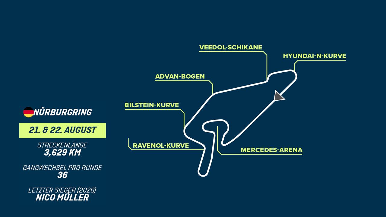Nürburgring (20.08. bis 22.08.) - Rollercoaster Ride - Bildquelle: ran racing