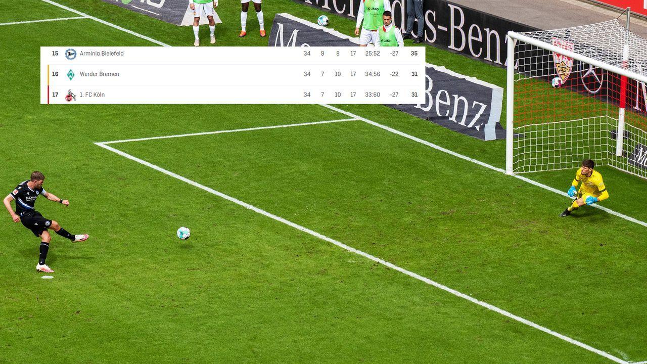 65. Minute: Klubheld Klos lässt Bielefeld jubeln - Bildquelle: Imago