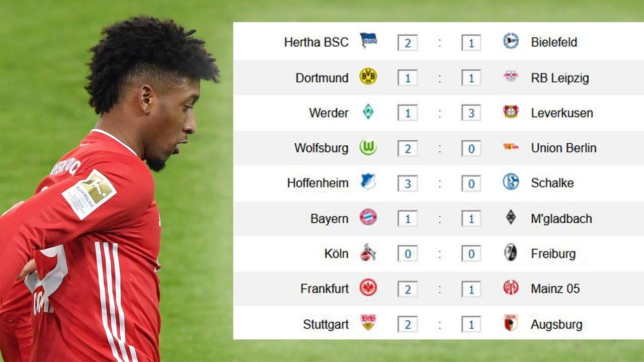 Spieltag 32 - Ergebnisse - Bildquelle: Imago Images / ran.de