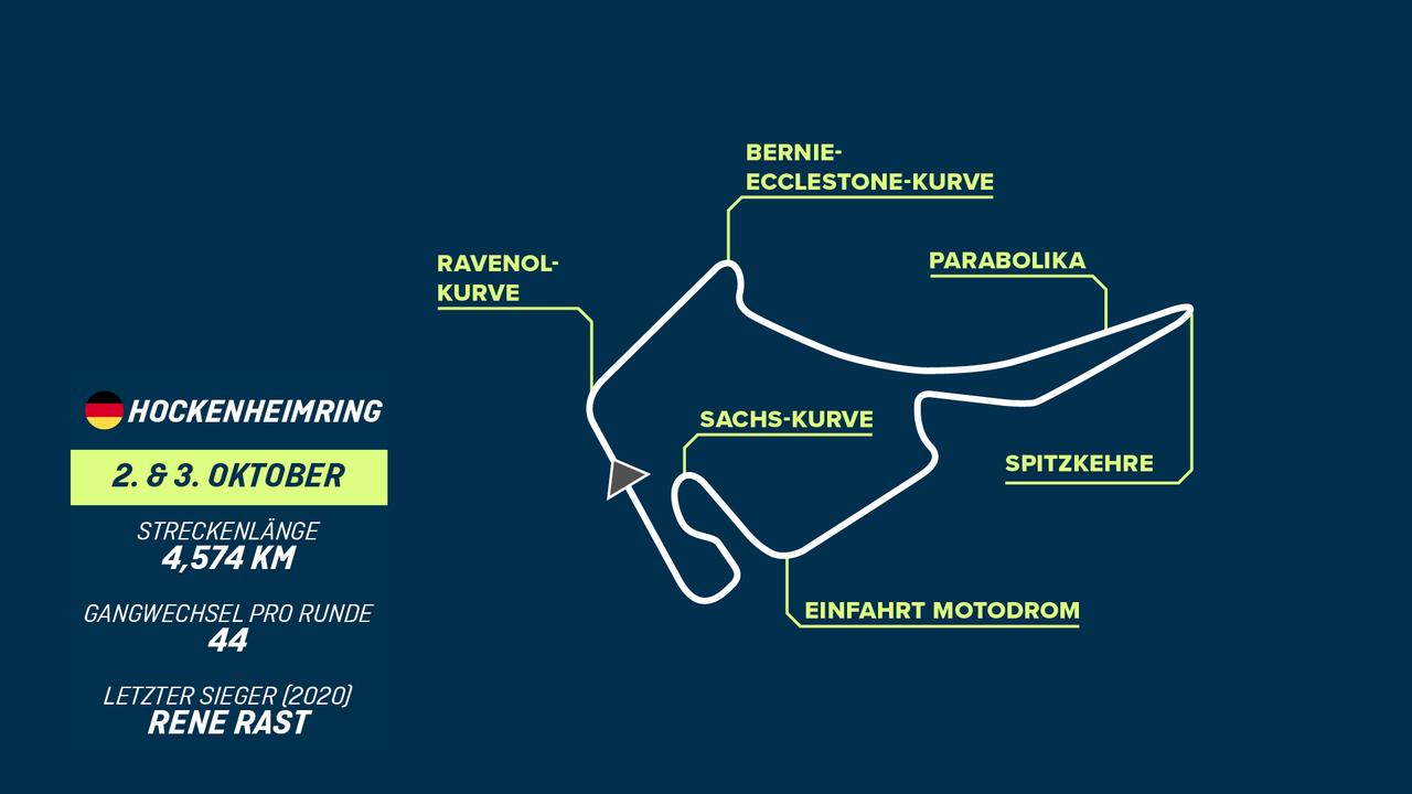 Hockenheimring (01.10. bis 03.10.) - Finale furioso? - Bildquelle: ran racing