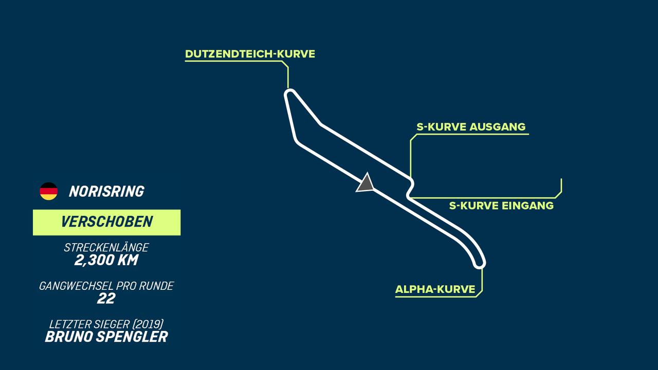 """Norisring (08.10. bis 10.10) - """"Das deutsche Monte Carlo"""" - Bildquelle: ran racing"""