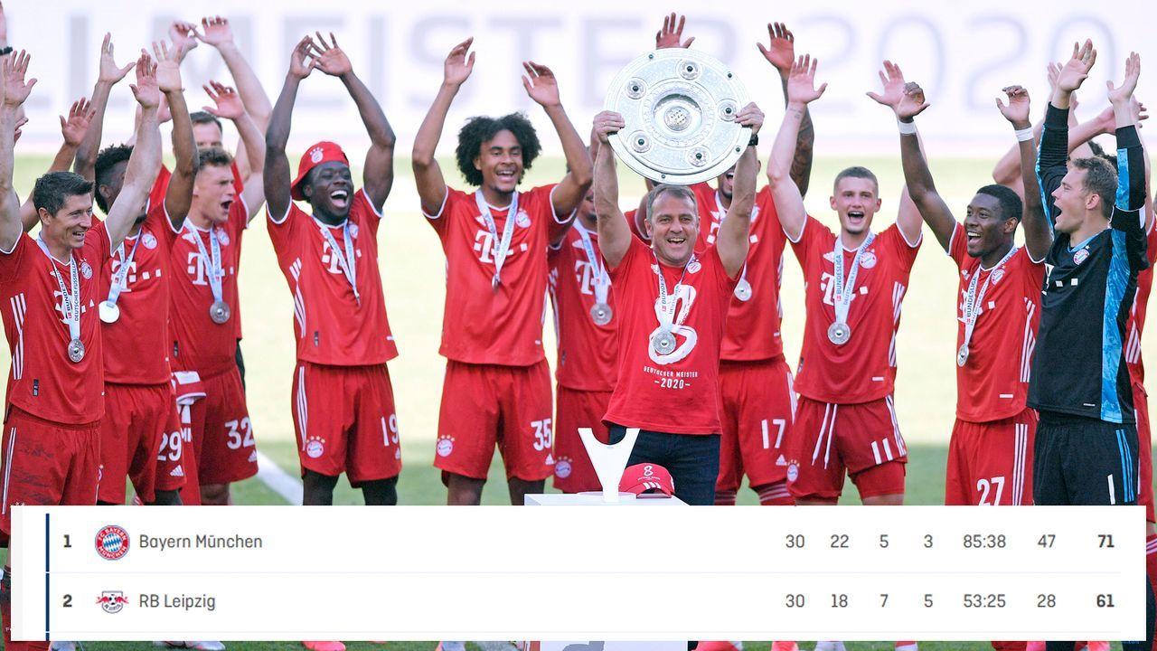 FC Bayern feiert die Meisterschaft - Bildquelle: imago