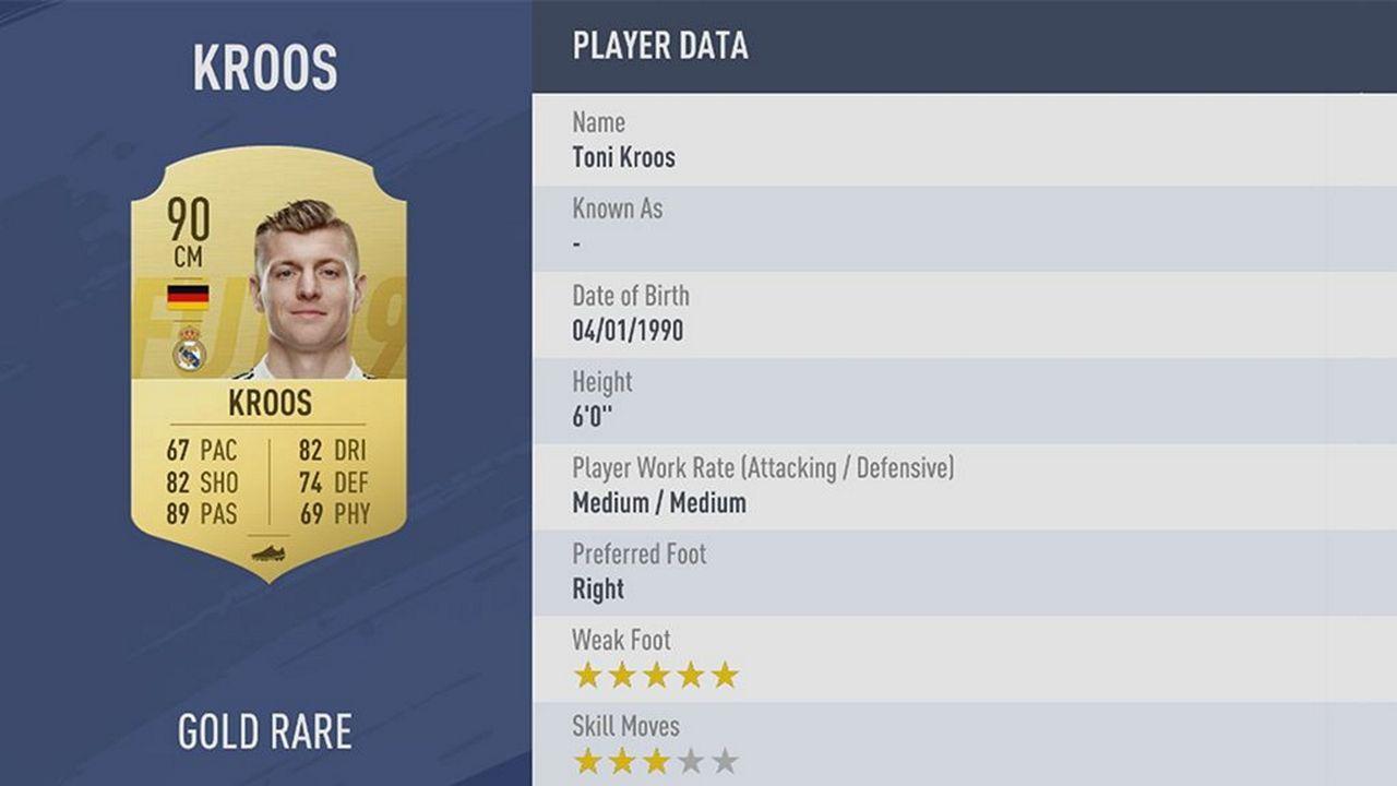 Toni Kroos - Rating: 90 - Bildquelle: EA Sports