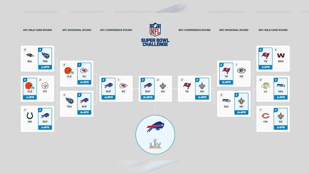 Jetzt die NFL-Playoffs durchtippen - Bildquelle: NFL