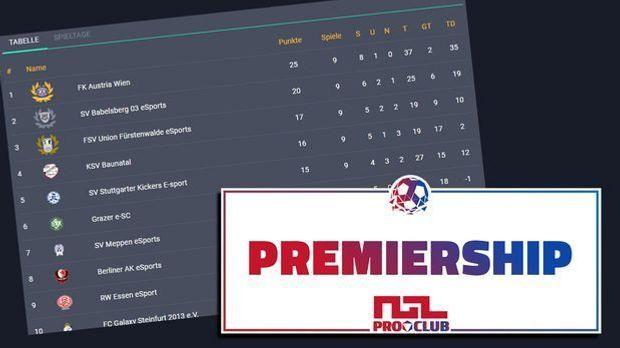 NGL Pro Club Premiership