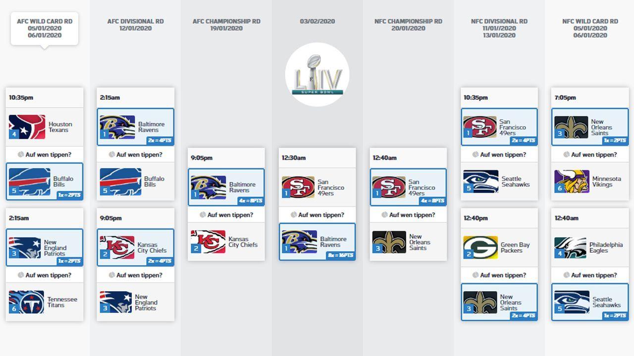 Nfl Playoffs Spielplan