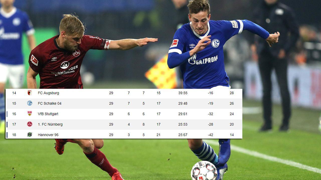 29. Spieltag: Pleite bei den Freunden aus Nürnberg - Bildquelle: Getty Images