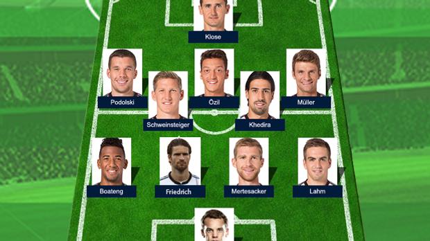 Aufstellung Deutschland Wm Finale 2021