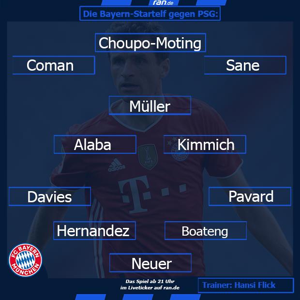 Bayern Aufstellung - Link in Bio