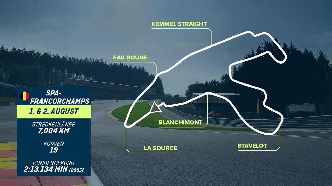 Spa-Francorchamps - Bildquelle: ran