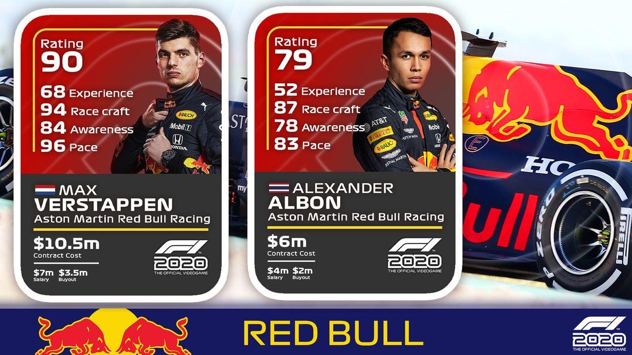 Red Bull Racing - Bildquelle: F1/Twitter