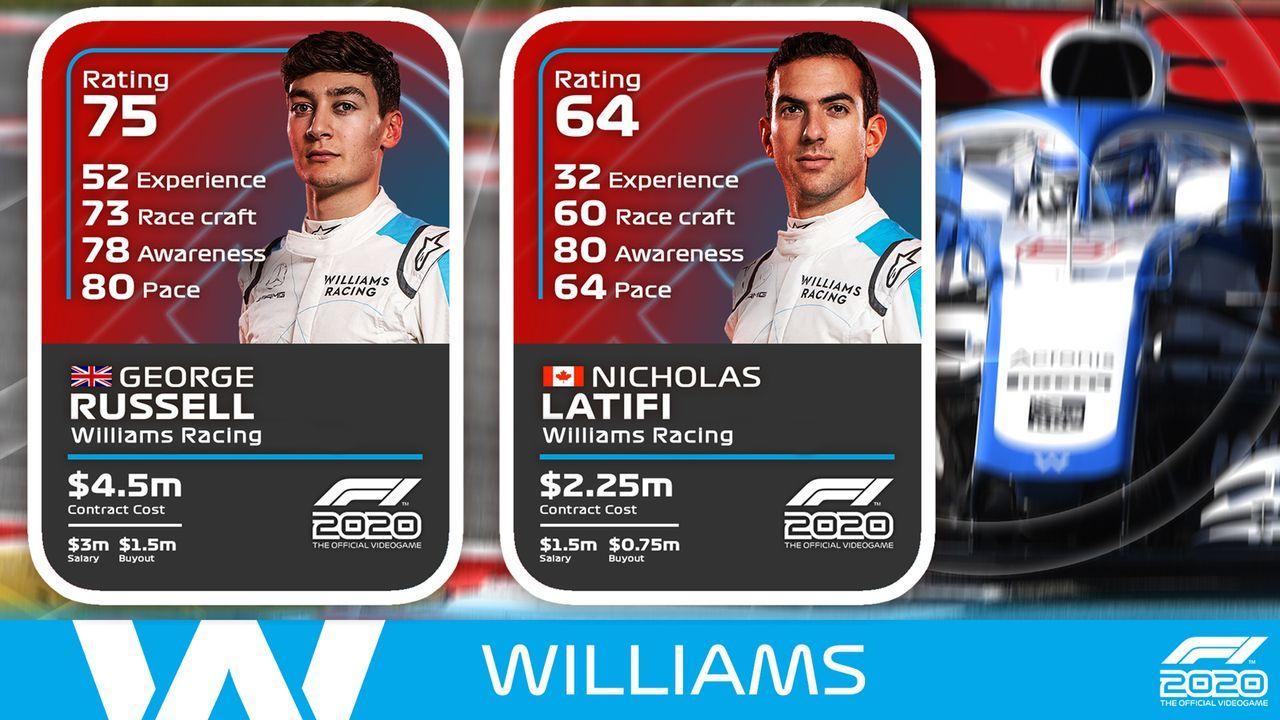 Williams - Bildquelle: F1/Twitter