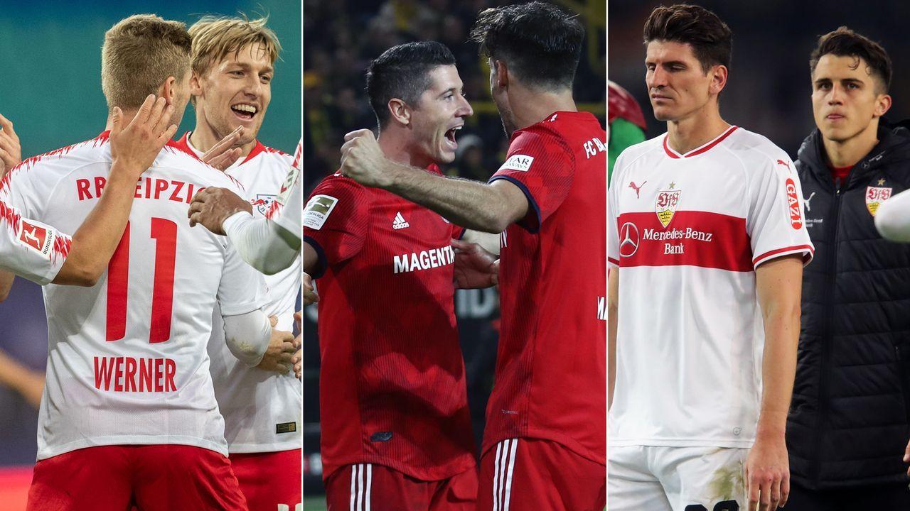 Durchschnittsgehälter der Bundesliga-Klubs 2018 - Bildquelle: Getty Images