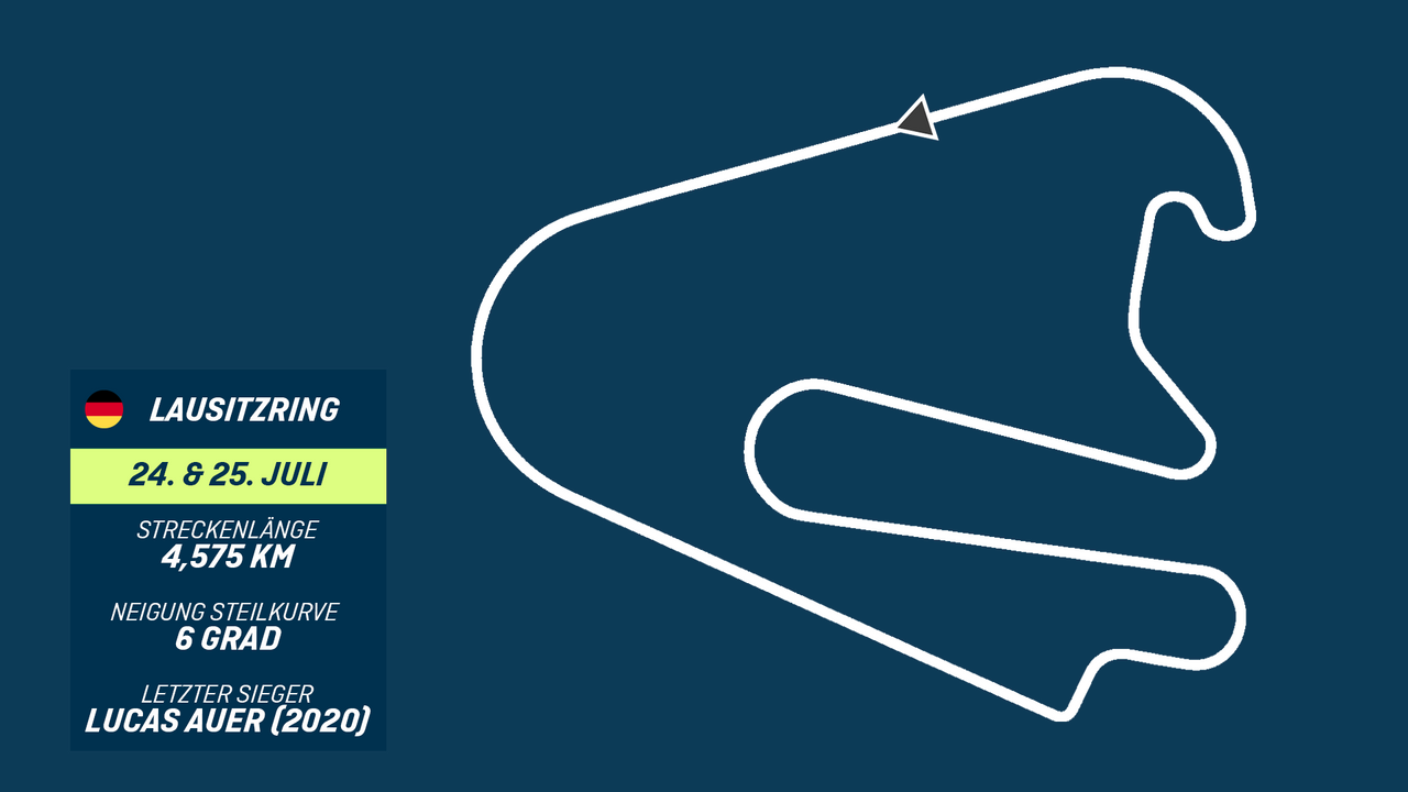 Lausitzring (23.07. bis 25.07.) - Deutschlands einziges Tri-Oval - Bildquelle: ran racing