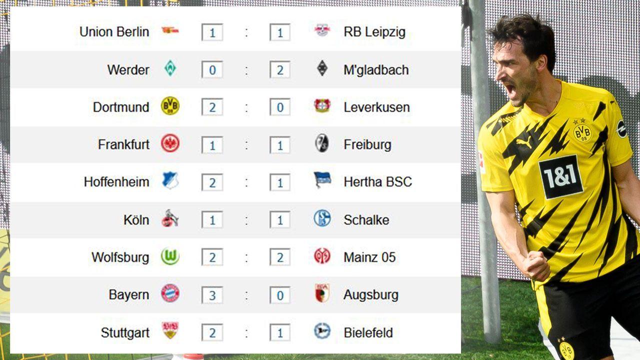 Spieltag 34 - Ergebnisse - Bildquelle: Imago Images / ran.de