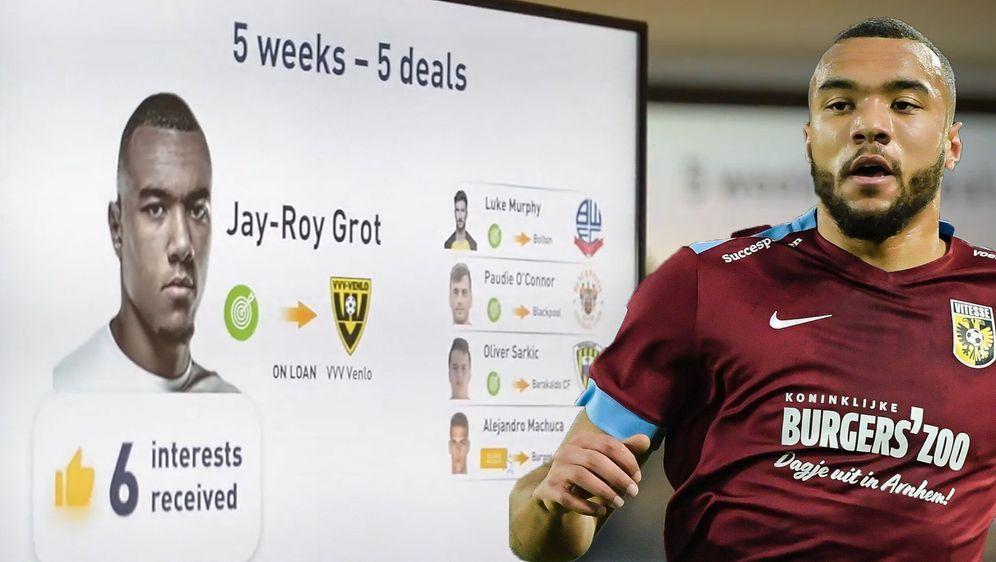 Rund 1750 Spieler (auf dem Beispielbild Jay-Roy Grot von Vitesse Arnheim) we... - Bildquelle: imago / Screenshot @transferroom.com/