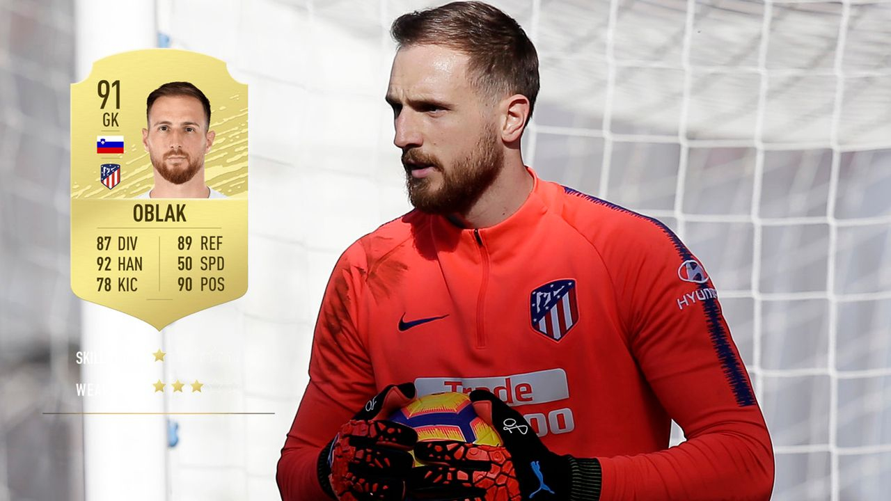 4. Jan Oblak (Atletico Madrid)  - Bildquelle: 2019 Getty Images