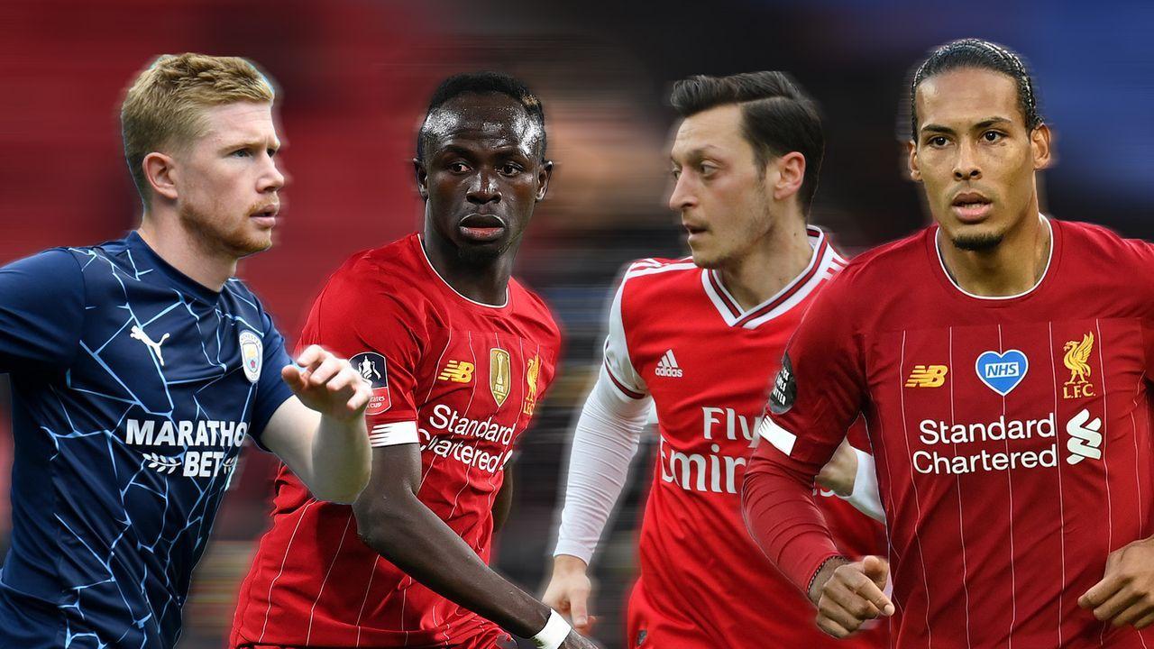 Premier League Gehälter
