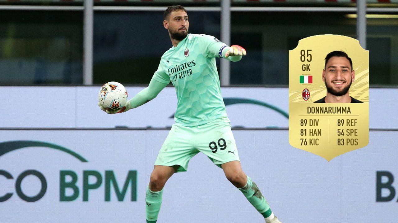 Gianluigi Donnarumma (AC Mailand) - Bildquelle: Imago / Futhead