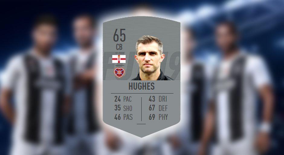 Langsamster Spieler: Aaron Hughes - Bildquelle: EA Sports