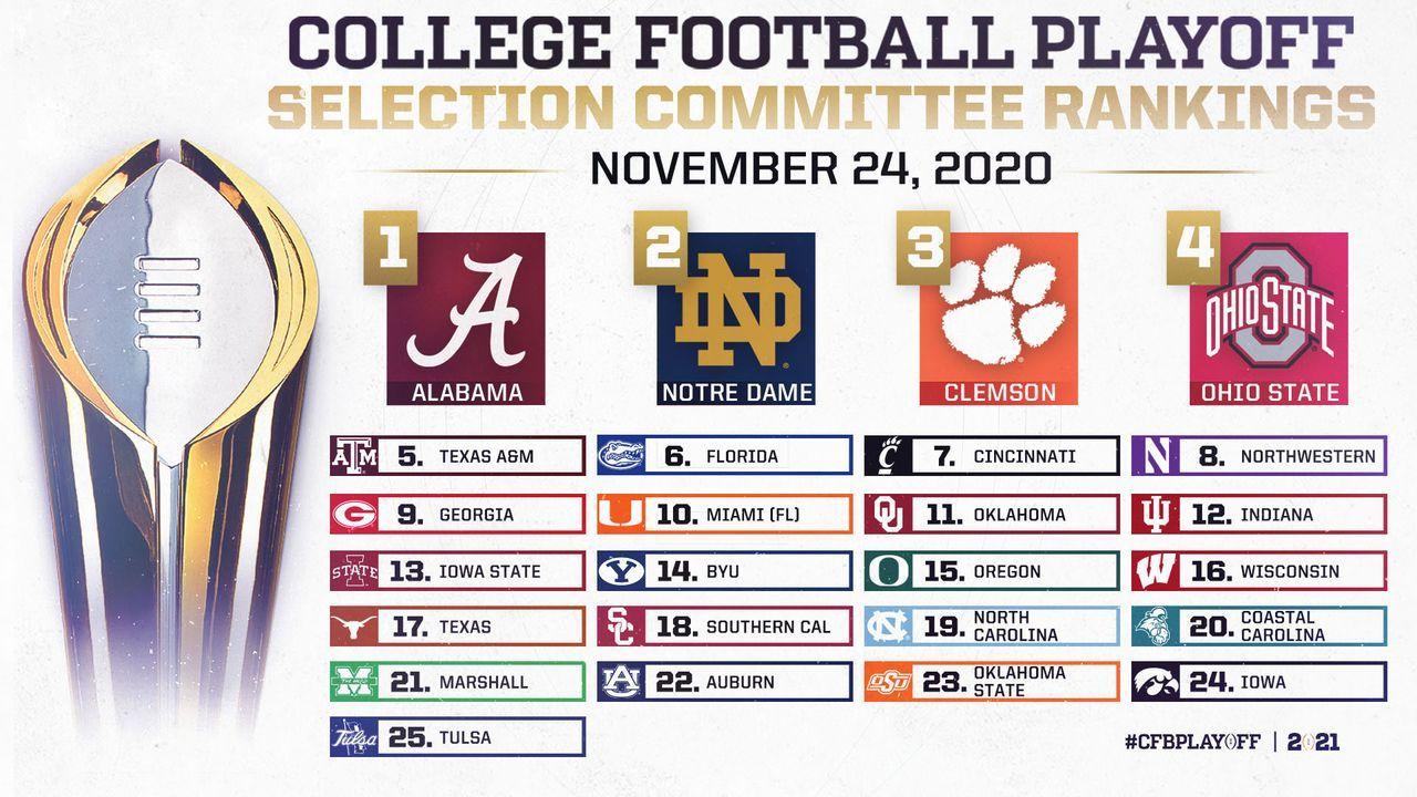 Die vollständige College-Football-Playoff-Setzliste - Bildquelle: twitter.com/CFBPlayoff