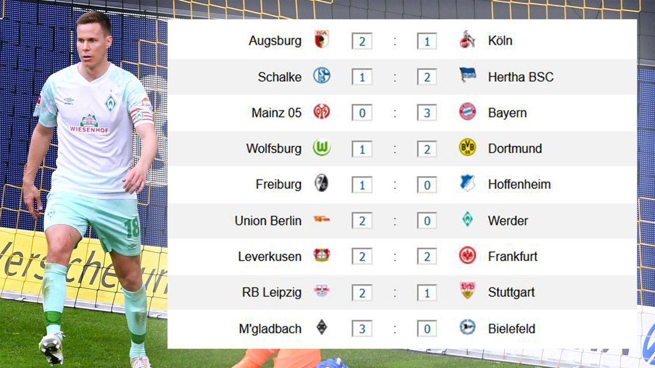 Spieltag 31 - Ergebnisse - Bildquelle: Imago Images / ran.de