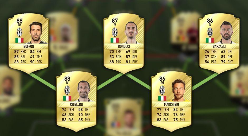 Buffon – Barzagli – Bonucci – Marchisio – Chiellini - Bildquelle: EA SPORTS
