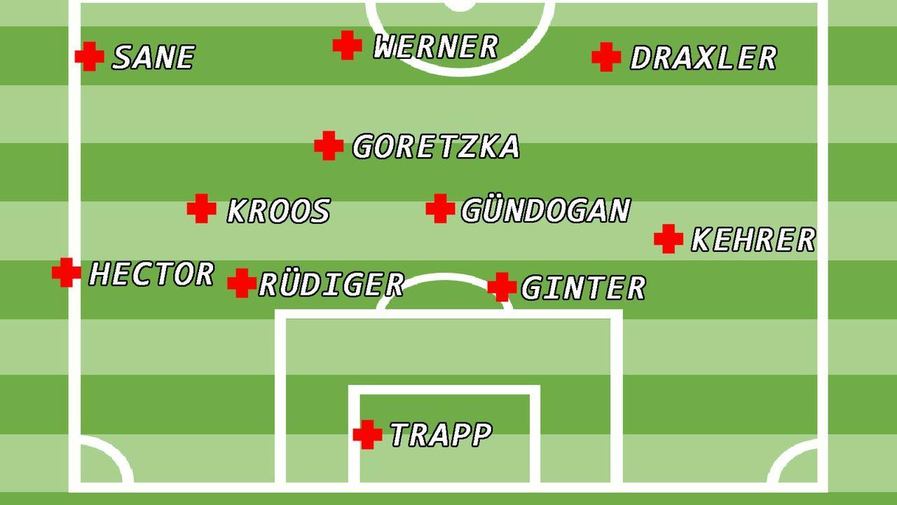 Die Verletzten-Elf des Bundestrainers - Bildquelle: ran