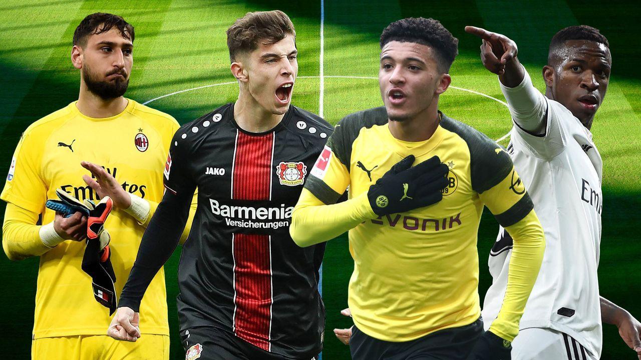 Die besten Youngster aus den Topligen nach Marktwert - Bildquelle: imago/photoarena/Eisenhuth, Getty Images