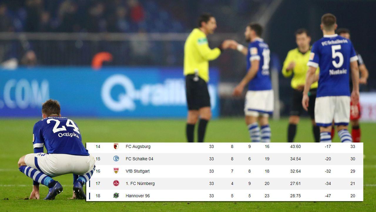 33. Spieltag: Nach Pleite bei Bayer - es kommt zum Endspiel - Bildquelle: Getty Images
