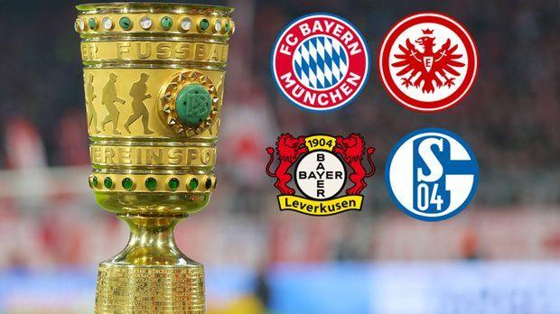 Dfb Pokal Auslosung 2021/21