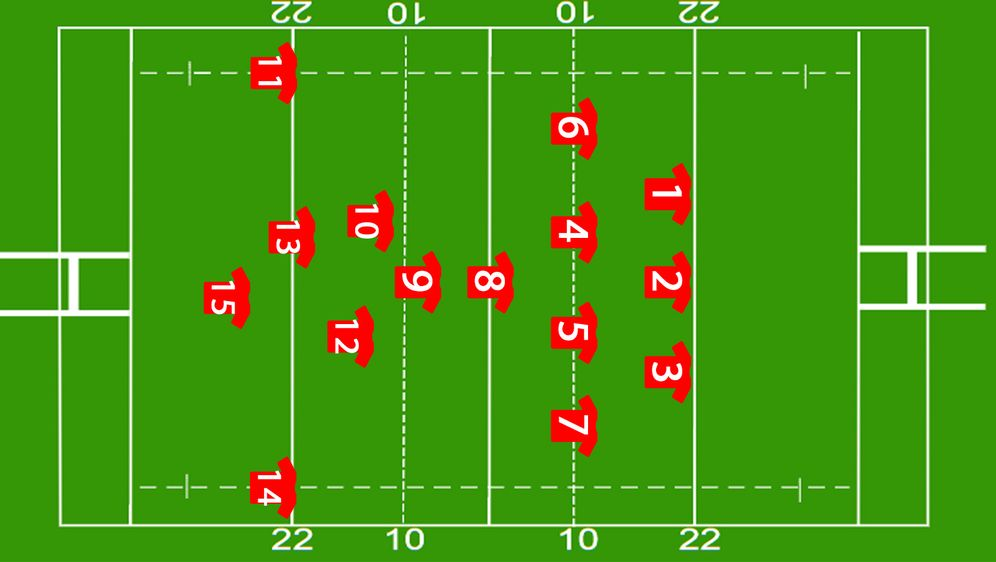 Einsteigerwissen: Das sind die Positionen im Rugby. - Bildquelle: ran.de