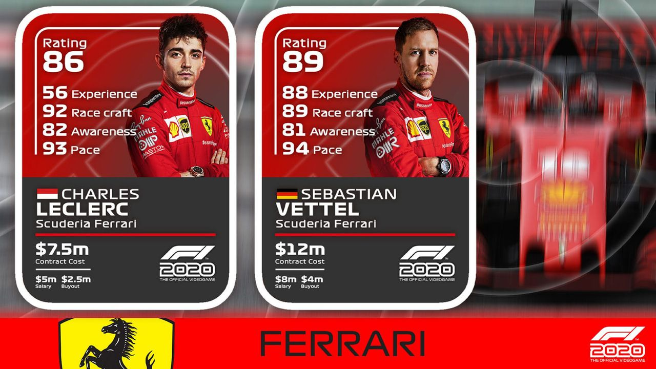 Ferrari - Bildquelle: F1/Twitter