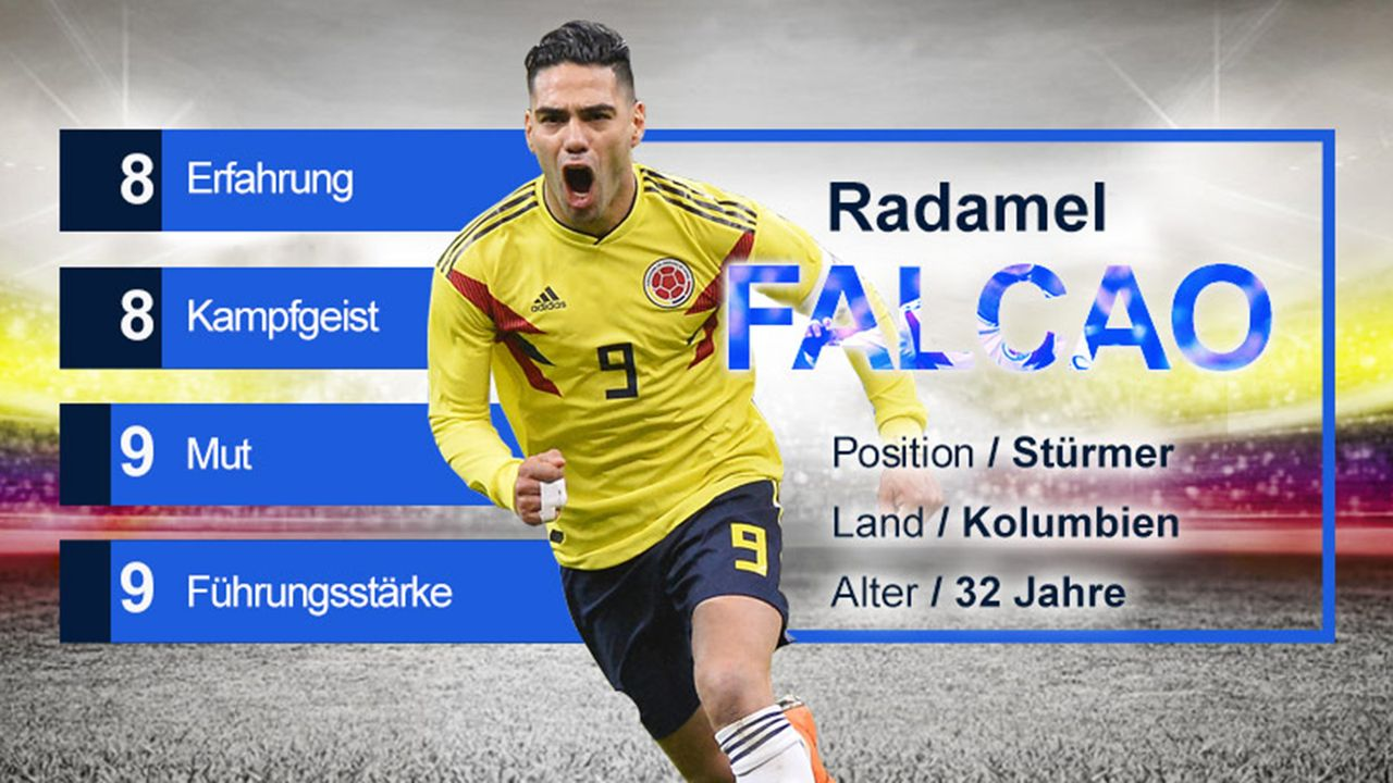 Radamel Falcao (Kolumbien) - Gruppe H - Bildquelle: perform