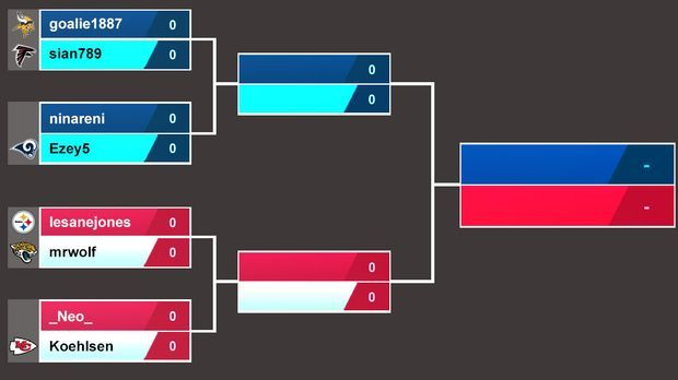 Madden NFL 19 German Masters - Playoff-Bracket