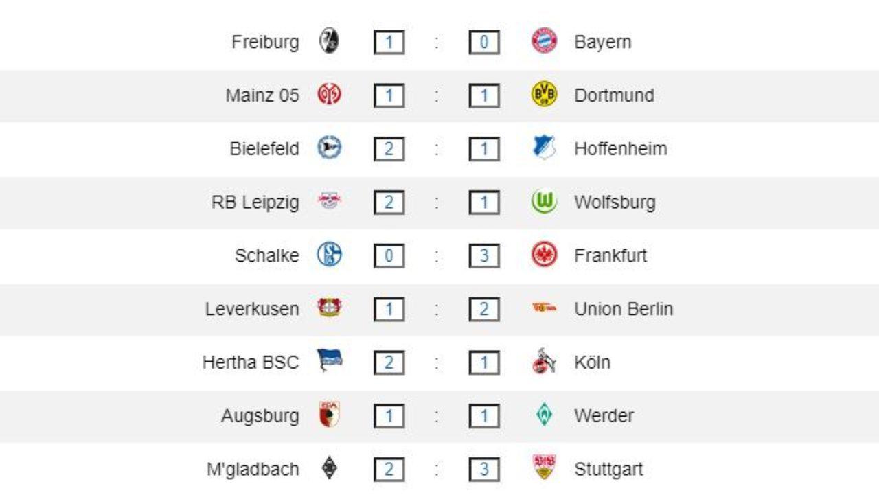 33. Spieltag: Ergebnisse - Bildquelle: ran.de