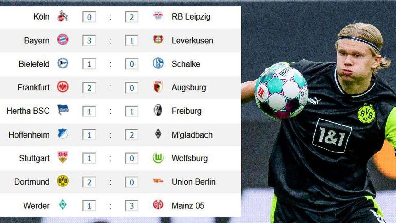 Spieltag 30 - Ergebnisse - Bildquelle: Imago Images / ran.de
