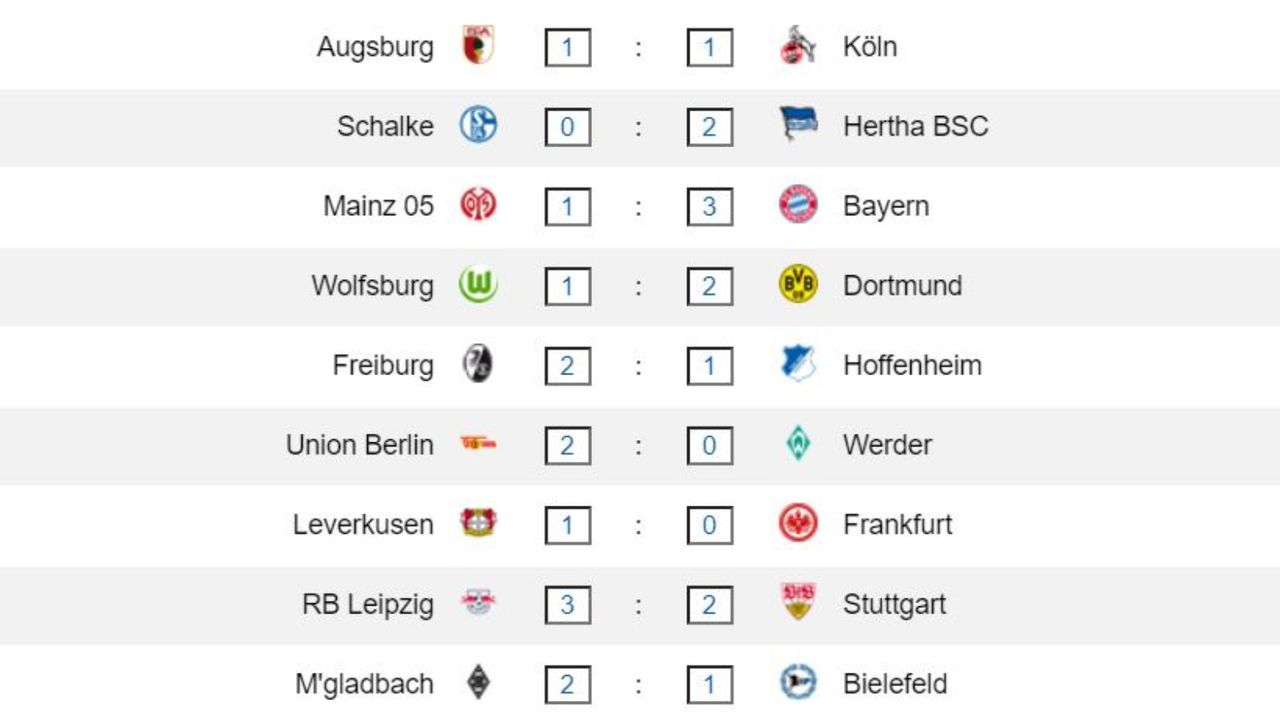 31. Spieltag Ergebnisse - Bildquelle: ran.de