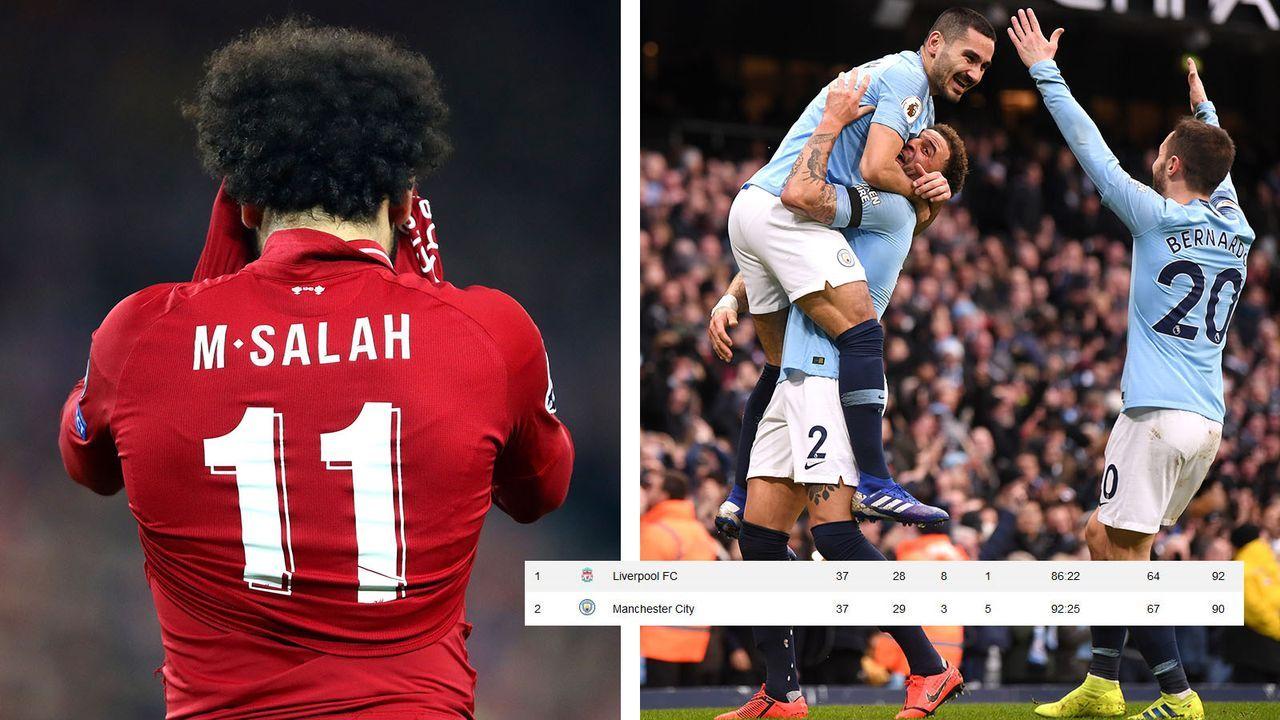 37. Spieltag: Meisterkampf geht in die nächste Runde - Bildquelle: 2018 Getty Images