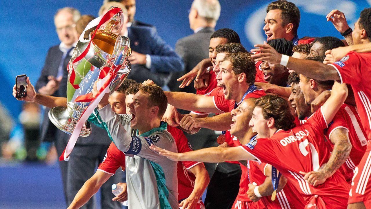 Champions League Gruppen