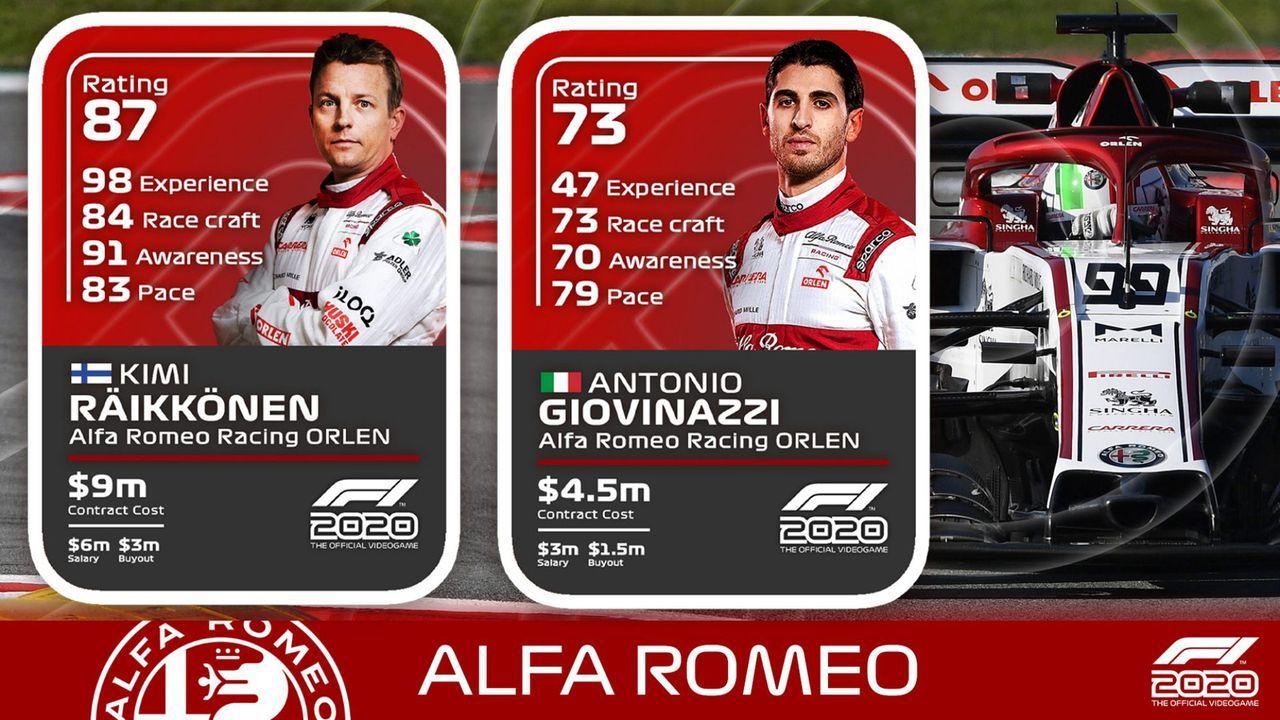 Alfa Romeo - Bildquelle: F1/Twitter