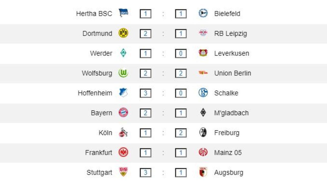 32. Spieltag: Ergebnisse - Bildquelle: ran.de