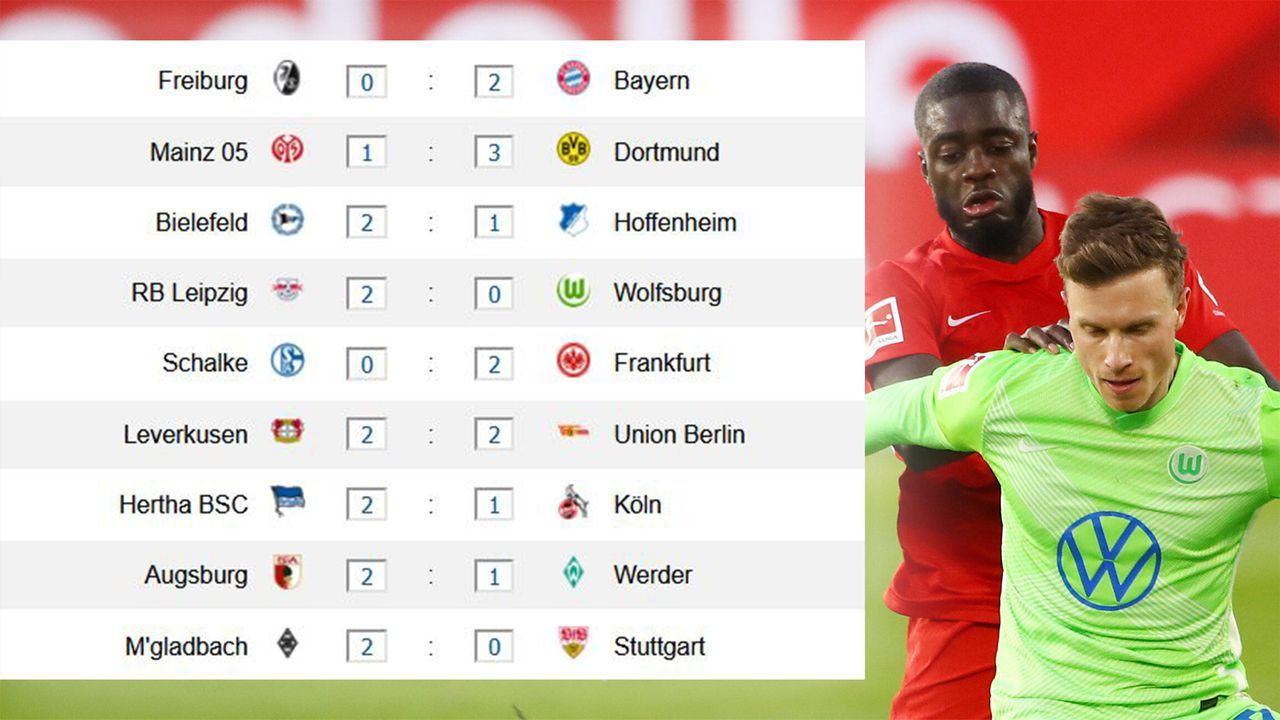 Spieltag 33 - Ergebnisse - Bildquelle: Imago Images / ran.de