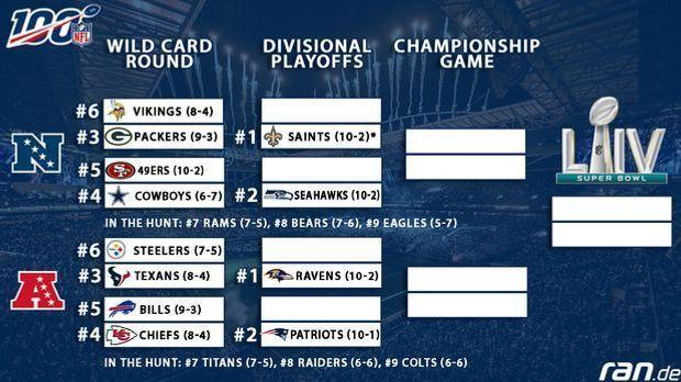 playoffs14