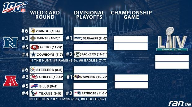 Playoff-Picture-2019_15122019_spaet_2