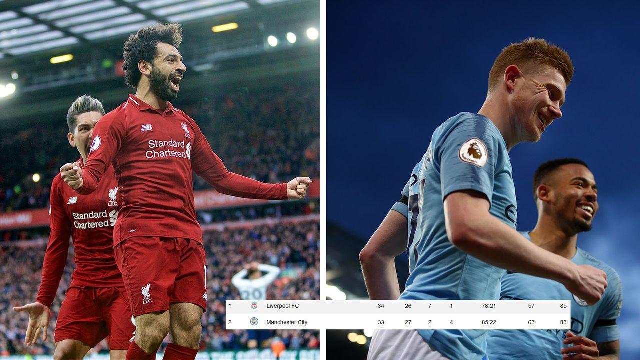 34. Spieltag: Liverpool siegt gegen Chelsea, City legt nach - Bildquelle: 2018 Getty Images