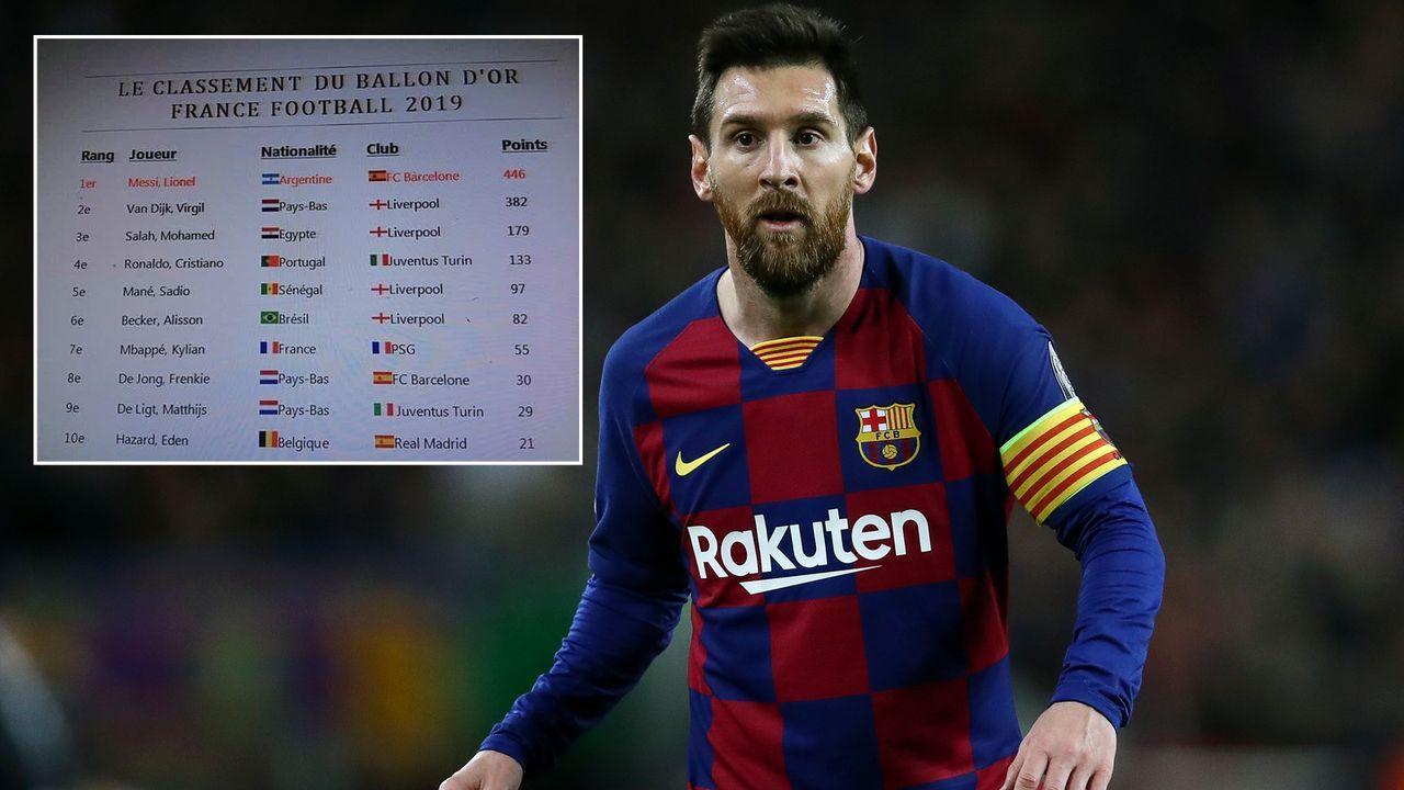 Liste aufgetaucht: Steht Lionel Messi als Ballon-d'Or-Sieger fest? - Bildquelle: Getty Images/twitter@BarcaUniversal